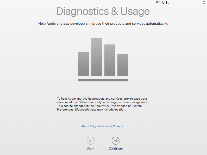 macOS Sierra diagnostic and usage